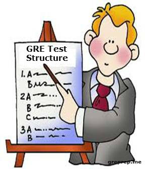 revised gre The best way you can prepare for the revised gre general test is by taking sample tests the study books and materials that you might follow can give you an overview of the key concepts on which the gre test measures the students' skills.